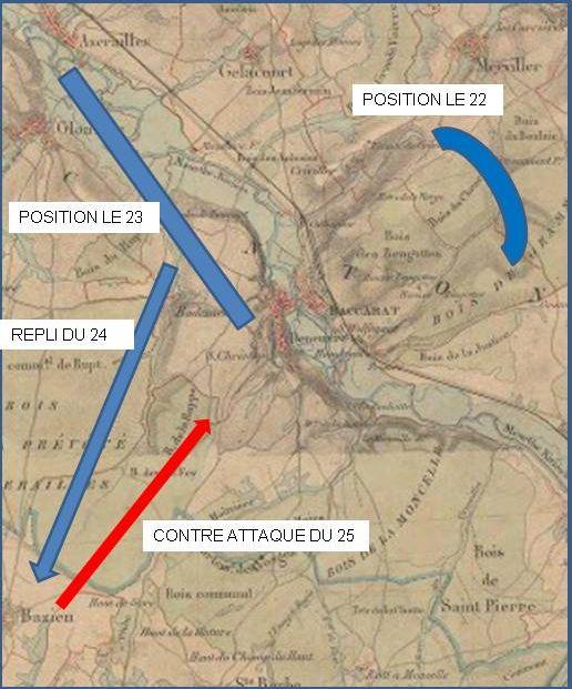 Les diverses positions des Français au fil des jours autour de Baccarat.